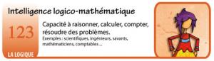 Intelligence logico - mathématique - Les intelligences multiples - théorie du docteur Howard Gardner