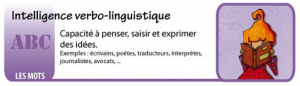 Intelligence verbo - linguistique - Les intelligences multiples - théorie du docteur Howard Gardner