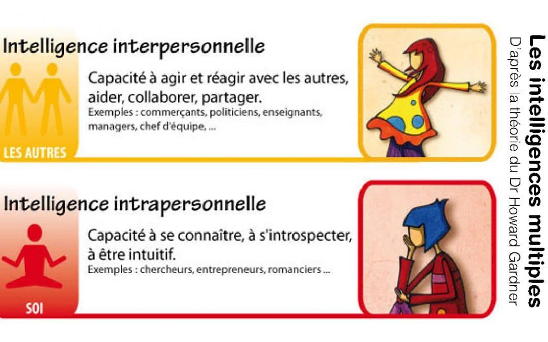 Les intelligences multiples – intrapersonnelle et interpersonnelle