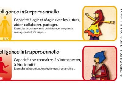 Les intelligences multiples – intrapersonnelle et interpersonnelle