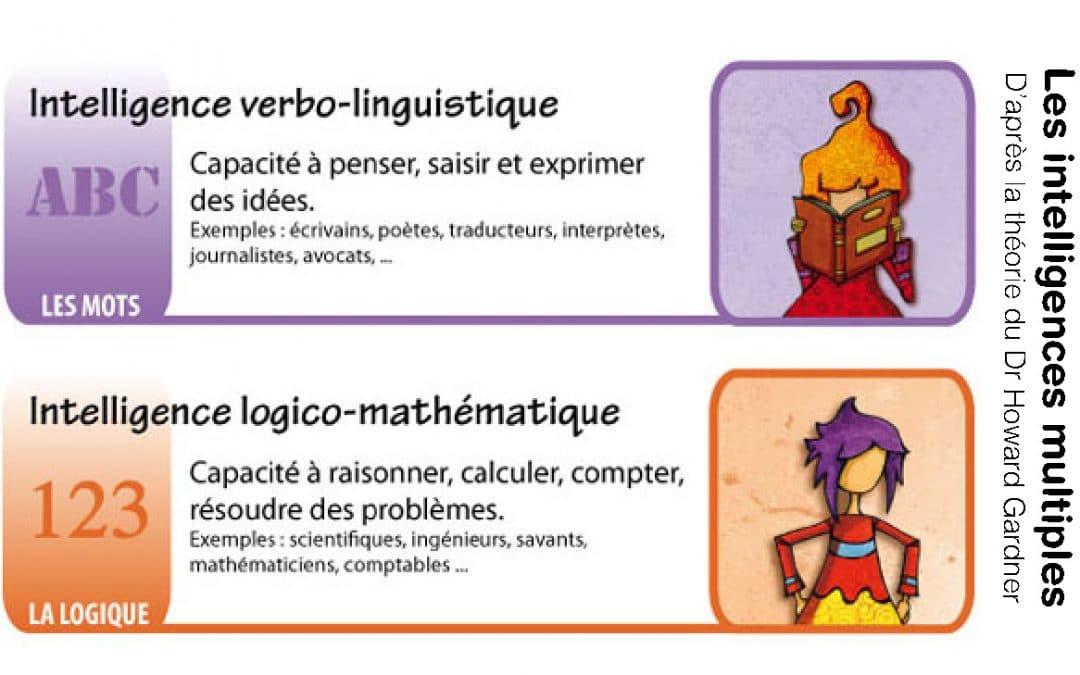 Les intelligences multiples – linguistique et logico-mathématique