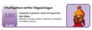 Les intelligences multiple du Dr Howard Gardner - verbo - linguistique