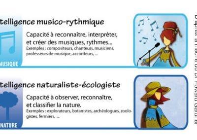 Les intelligences multiples – musicale / rythmique et naturaliste